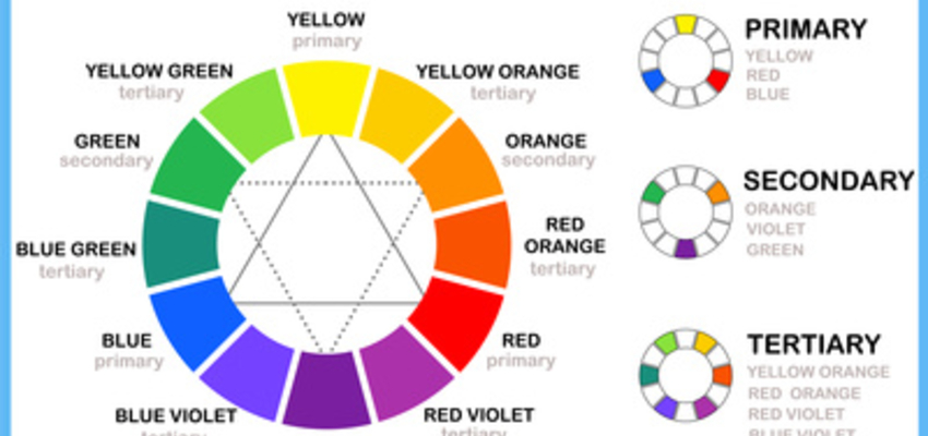 How To Pick The Right Color Scheme For Your Home Or Office Interior Painting Project